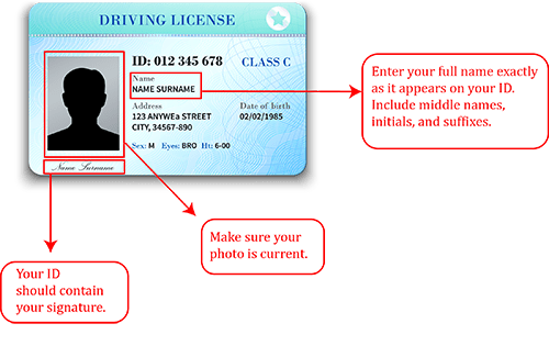 graphic showing valid photo ID requirements