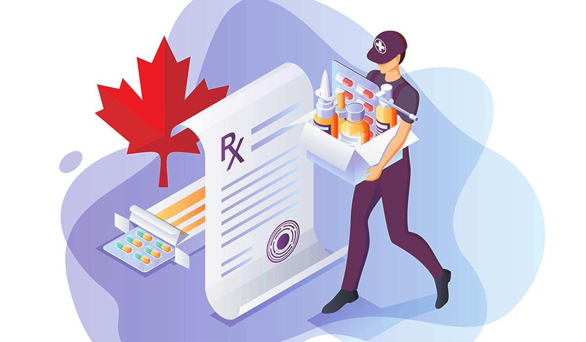 Image showing importation of medication from Canada