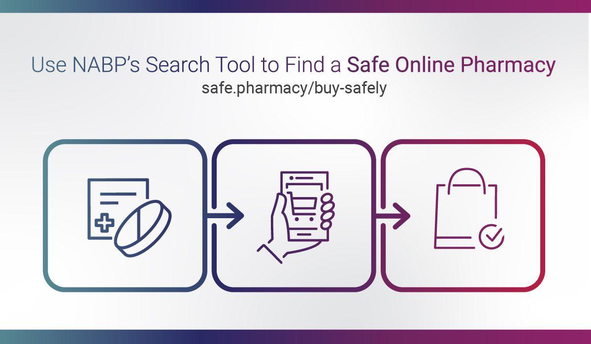 Illustration of safely purchasing medication online